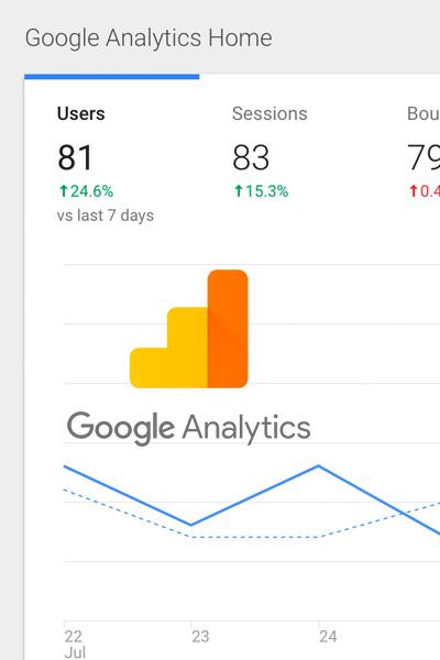 Analytics Digital Marketing Tool
